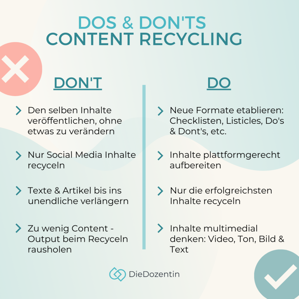 Do's and Dont's Content Recycling