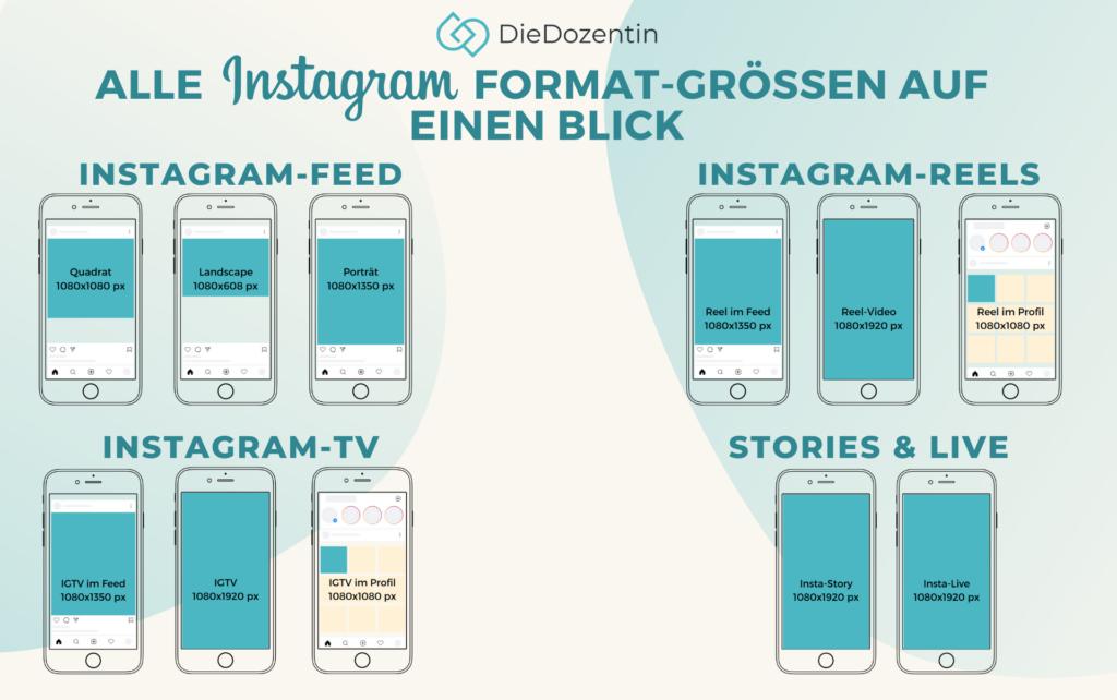 Instagram Format Größen